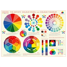 Plakat Colour Wheel